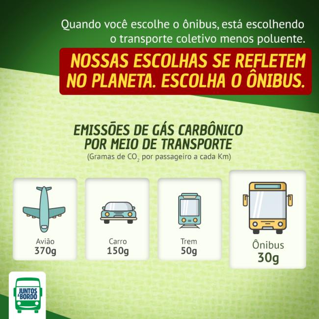 Abrati: escolha o ônibus